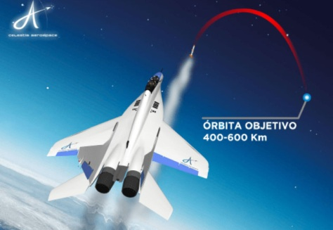 Satelites en Aeropuerto Castellon